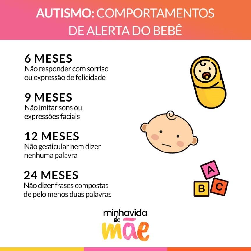 conscientização ao autismo